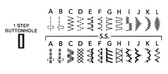 Строчки швейной машины Janome 1522GN