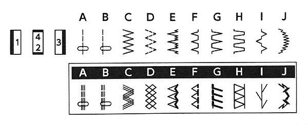 Строчки швейной машины Janome Sewist 721