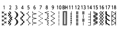 Строчки швейной машины Janome Easy Jeans Heavy Duty 1800 (HD1800)