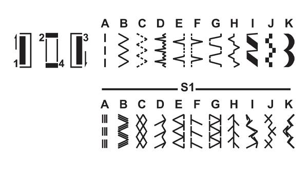 Строчки швейной машины Singer M3205