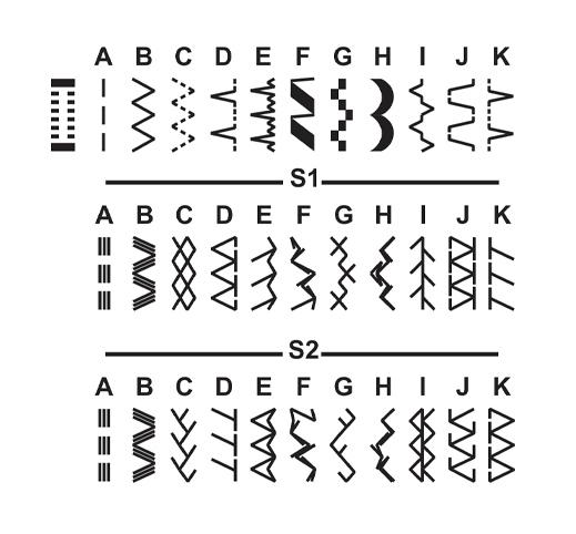 Строчки швейной машины Singer M3505