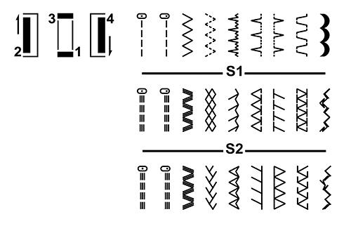 Строчки швейной машины Singer Simple 3223